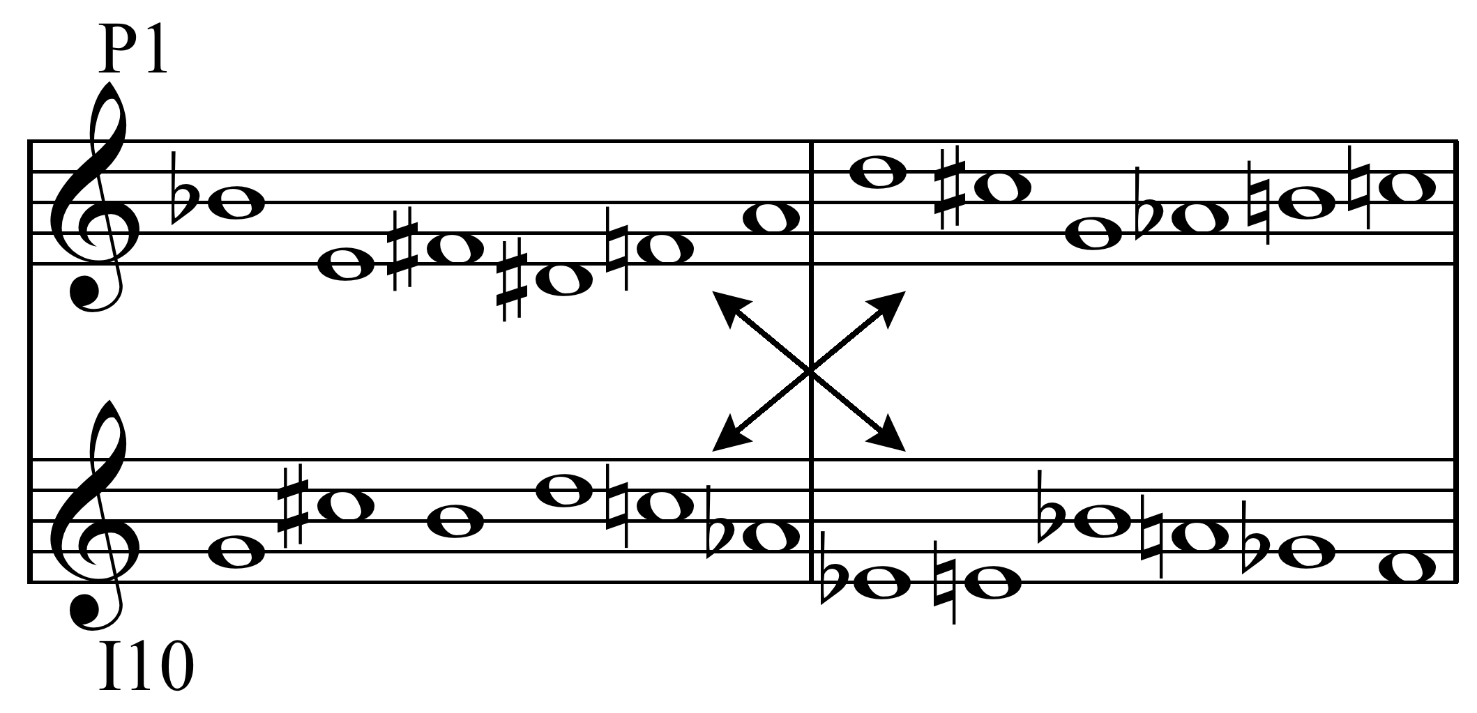 Schoenberg - Variations for Orchestra op. 31 tone row.png